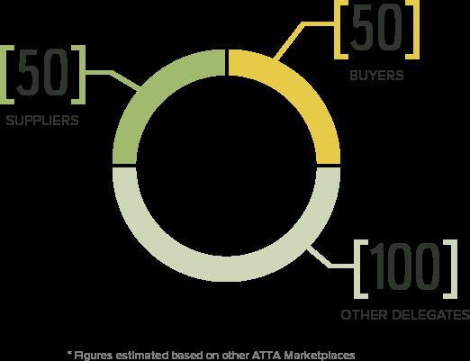 MP-Stats